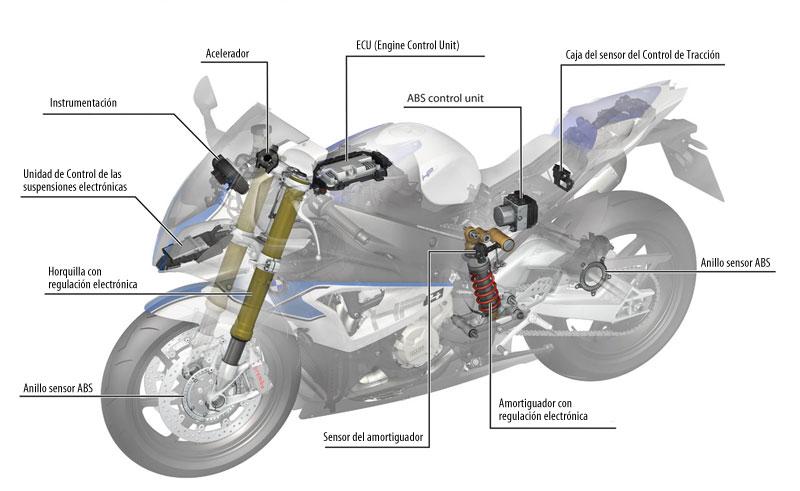 Resultado de imagen de suspensiones de moto